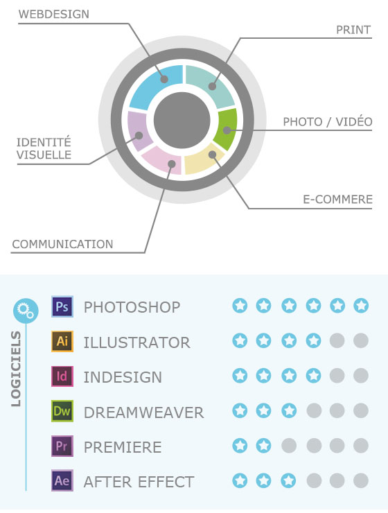 graphiste - webdesigner ind u00e9pendant